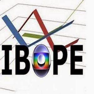 Pesquisa Ibope Ciro Gomes
