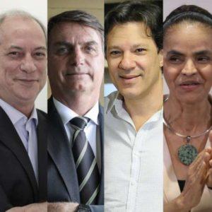 Pesquisa Ibope: IBOPE: Bolsonaro cresce e Ciro consolida segunda colocação