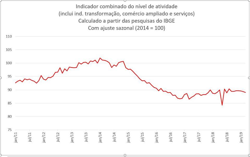 img-grafico-pib-politica-economica